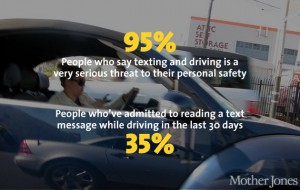 texting-driving-04_0